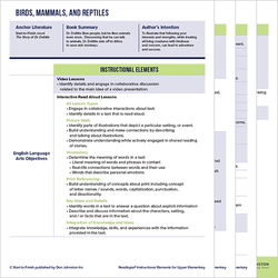 Readtopia instructional elements charts for each upper elementary thematic unit