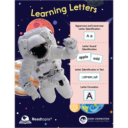 Learning Letters alphabet instruction lessons book cover