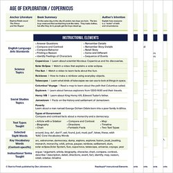 Readtopia instructional elements charts for each middle school and high school thematic unit